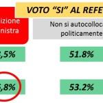 referendum indipendenza 2
